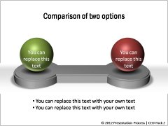 Templates Comparing 2 Options