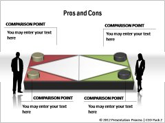 More Pros and Cons Templates