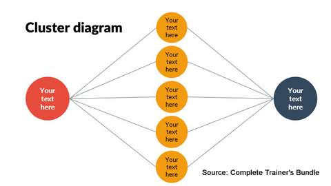 PowerPoint Cluster Diagram