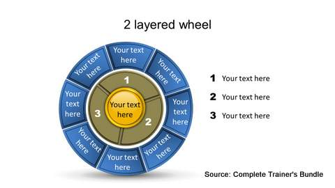 PowerPoint Wheel Diagram