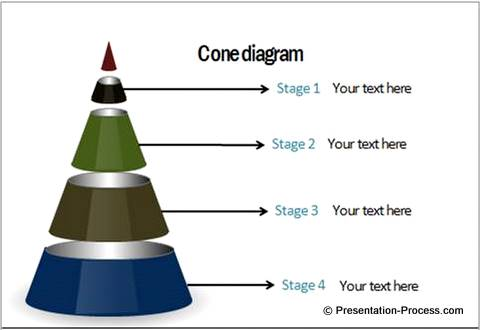 PowerPoint Cone Diagram Sample