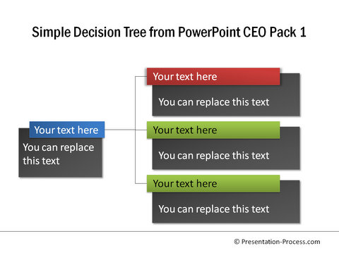 how to create a decision tree in powerpoint