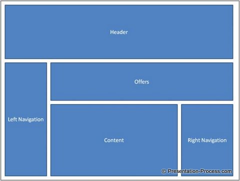 PowerPoint Designer Wireframe Design