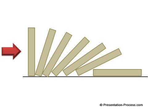 powerpoint-domino-effect-tutorial