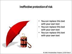 Ineffective Risk Protection