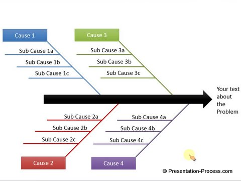 PowerPoint Fishbone Diagram Tutorial