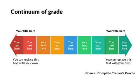 PowerPoint Continuum