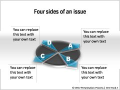 4 Sides of an Issue