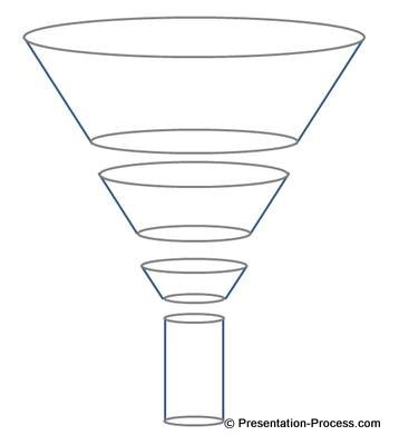 Secret to creating an attractive funnel diagram fast powerpoint funnel diagram base ccuart Gallery