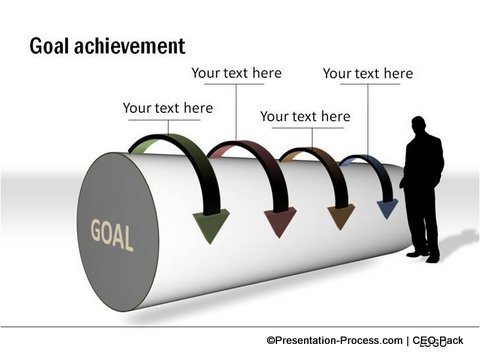 Goals from PowerPoint CEO Pack