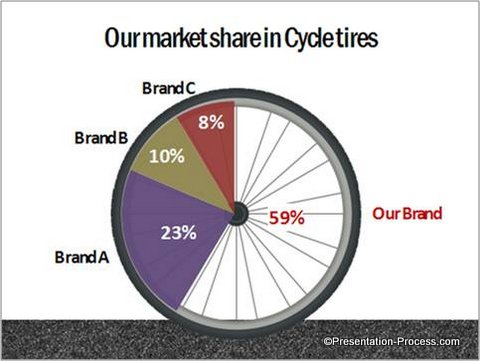 PowerPoint Graphs Pie Chart Tyre