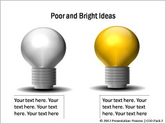 Poor and Bright Ideas