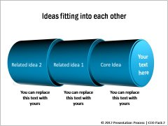 Ideas Fitting into Each other