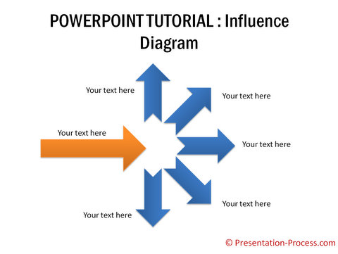 Influence Diagram in Powerpoint