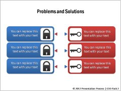Problems and Matching Solutions