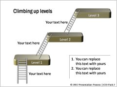 Climbing up levels
