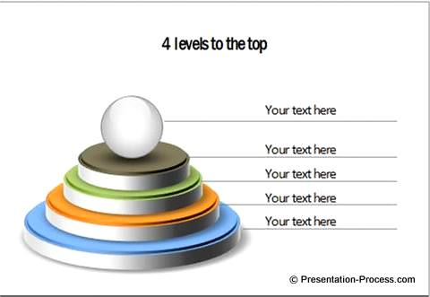 PowerPoint levels cone