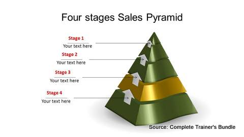 PowerPoint Pyramid Levels