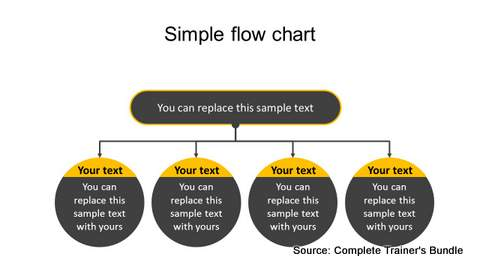 PowerPoint Simple Flow Chart