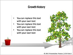 Growth History