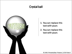 Crystal Ball to See Future