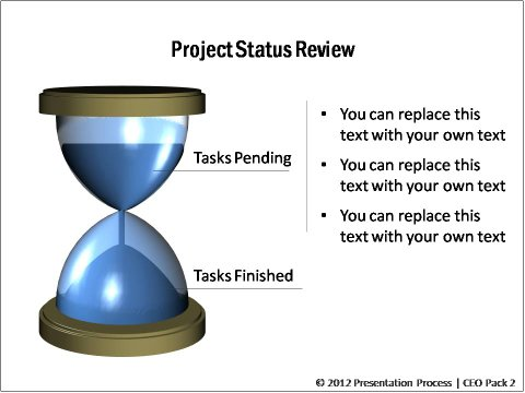 Project Status Timeline compared to Sandclock
