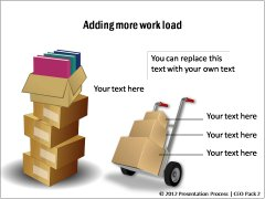 Simile for workload
