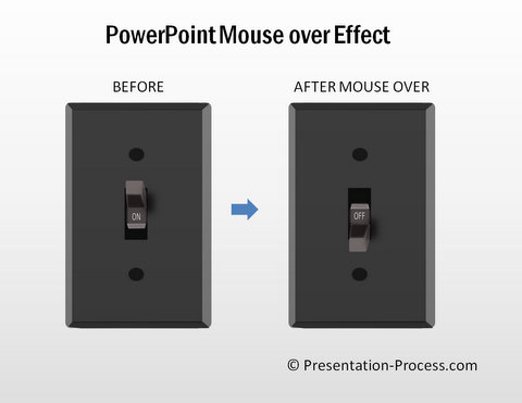 PowerPoint Mouse over Effect