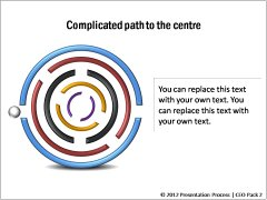 Finding Path to the center