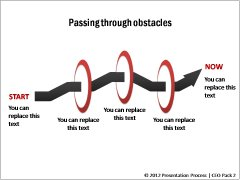 Passing through Obstacles & Barriers