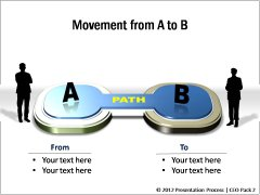 Path from A to B