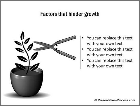 Factors that hinder growth  template powerpoint