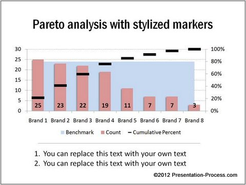 Creative powerpoint pareto charts powerpoint 80 20chart variation ccuart Image collections