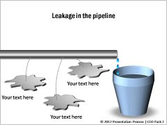 Leak in Pipeline
