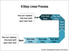 Creative Linear Process Flow Charts