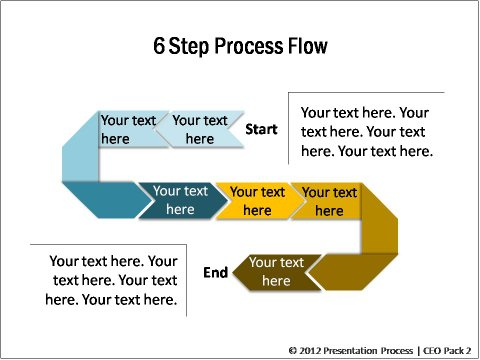 Powerpoint process linear powerpoint process linear flows friedricerecipe Choice Image