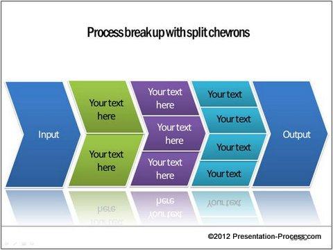 ppt process template
