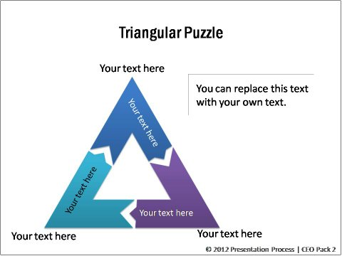 Triangular Puzzles