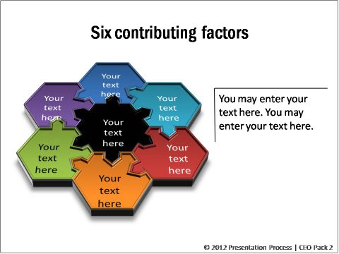 Contributing Factors Puzzle in PowerPoint