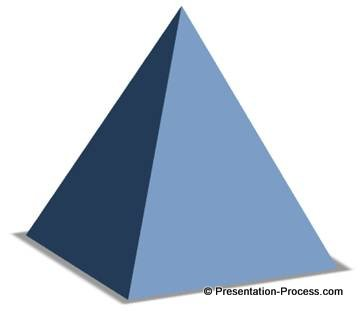 3D PowerPoint Pyramid