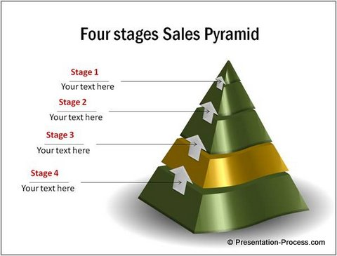simple pyramid powerpoint tutorial, Powerpoint templates