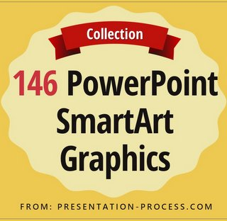 powerpoint smartart relationship graphics for download