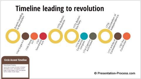 Powerpoint smartart process graphics circle accent timeline toneelgroepblik Image collections