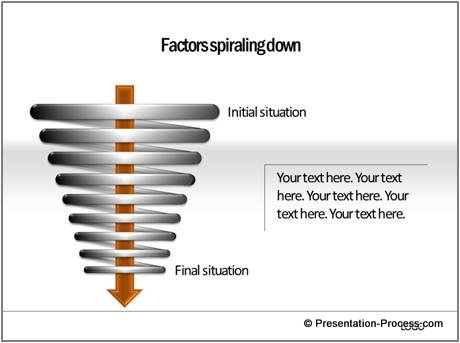 PowerPoint Spiral Chart from CEO Pack