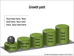 Growth Path