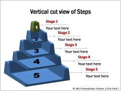 Vertical Cut View Layers