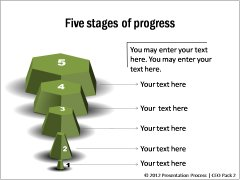 Stages of Progress | 4 Levels