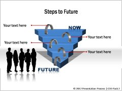 Steps to Future