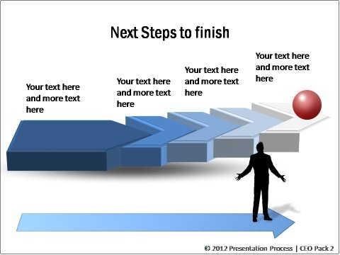 PowerPoint Steps to Next Stage