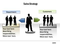 Sales Strategy Template from CEO Pack